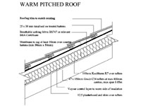 Construction Detail Drawing Warm Pitched Roof