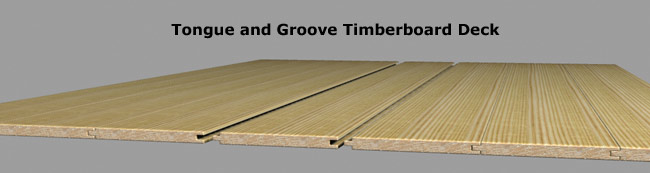 Guidance flat roof deck for Roof decking thickness