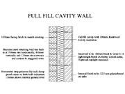 Strip Foundation Ground Floor Cavity Wall Interactive 3d