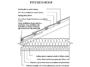 Roof Construction: Lean To Roof Construction Drawings