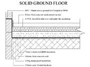 Floor Detail Drawings