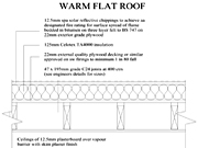 Building Regulations 4 Plans Construction Detail Drawings