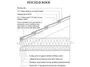 Roof Detail Drawings